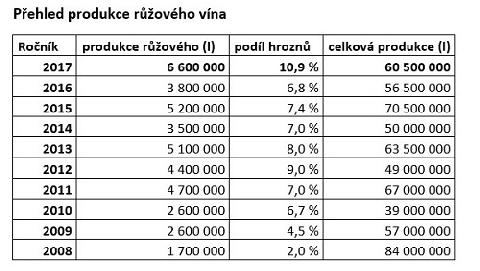 04310-ruzova_vina.jpg